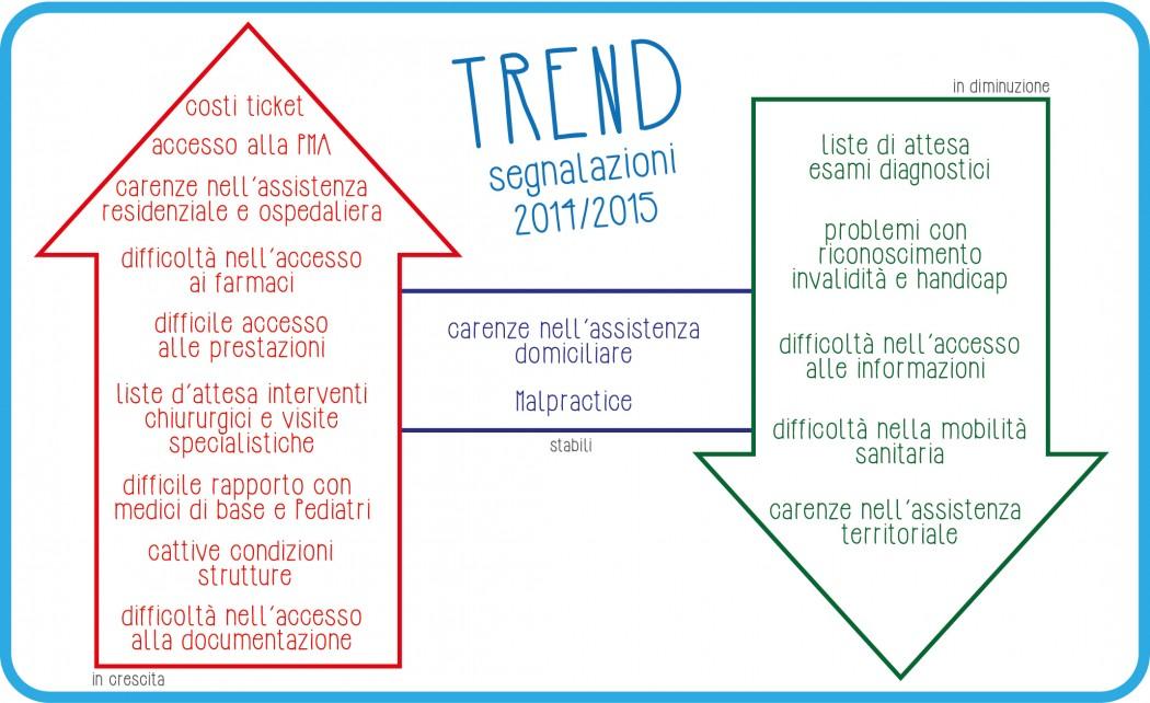 infografiche2016-05